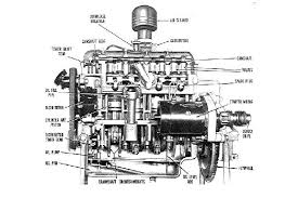 crosley engine wiring wiring diagram for you • 1948 crosley wiring diagrams wiring diagram crosley cars crosley cars