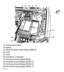 solved knock sensor location 2007 chevy bu 3 5 fixya 95a3698 gif mar 09 2010 2007 chevrolet bu