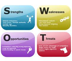 Swot Model How To Do Seo Swot Analysis Marketing Strategy Models