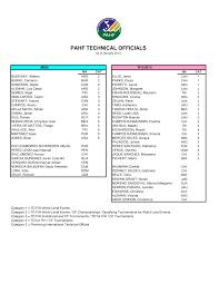 2013-01-PAHF Technical Officials
