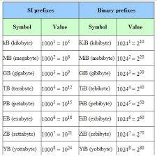 Basic Computer Glossary