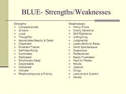 Good Answers For Strengths And Weaknesses List Of Weaknesses Hashtag Bg
