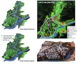 urban development of hsr