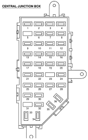 2001 ford explorer fuse box diagram 2001 automotive wiring diagrams