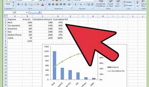 Excel Spreadsheet To Graph Of How To Create A Pareto Chart