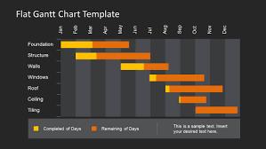 Gantt Charts Graphically Display Flat Gantt Chart Template For Powerpoint