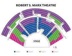 Playhouse In The Park Seating Chart Cincyplay Welcome To The Playhouse A Newcomers Guide