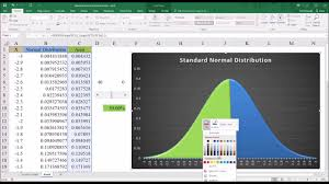 Standard Deviation Chart Online Creating A Graph Of The Standard Normal Distribution In Excel