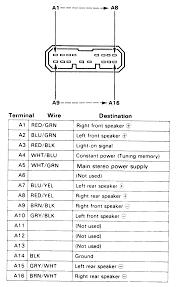 1992 honda accord stereo wiring diagram westmagazine net Honda Accord Stereo Replacement at 1992 Honda Accord Stereo Wiring Diagram