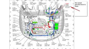 2008 lincoln mkx headlight fuse box diagram showing fuse location the smart junction box is separate from the fuse box under the hood it is located under and to the left side of the instrument panel