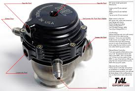 Tial Sport Wastegate Tech