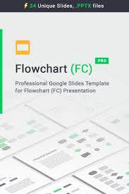 Flowchart Google Slides
