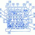 pontiac vibe 2008 dash fuse box block circuit breaker diagram pontiac aztec suv 2008 fuse box block circuit breaker diagram