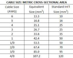 Cable Size Chart Selecting The Proper Size Welding Cables