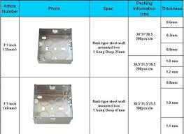 Metal Electrical Box Dimensions Get Rid Of Wiring Diagram