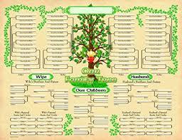Amazon Com Irish Celtic Family Tree Geneology Chart Poster
