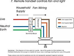 ceiling fan controller wiring ceiling image wiring fan switch wiring diagram fan image on ceiling fan controller wiring
