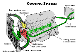 how to fix coolant leaks cooling system leaks