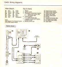 finding final stage (hedgehog) resistor mini cooper forum Mini Cooper Wiring Schematic at least this would test that the blower motor actually works, & if it does, then you can go about sorting the wiring properly 2005 mini cooper wiring schematic