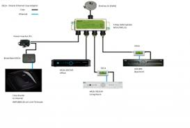 directv whole home wiring diagram photo album wire diagram directv whole home dvr wiring diagram directv genie wiring directv swm setup diagram wedocable