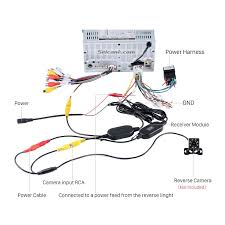 wiring diagram car reversing camera data wiring diagram \u2022 reverse camera wiring diagram at Camera Wiring Diagram