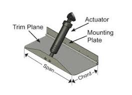 how trim tabs can improve your boat performance (video) Bennett Trim Tab Wiring Diagram trim tab span = side to side measurement chord = fore to aft measurement illustration by bennett marine bennett trim tab wiring diagram for relays