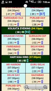 Satta Bazar Result 2019 Bhagya Rekha Satta Baba King Chart