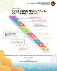 February 2021 funny holiday calendar. Indonesia Announces Public Holidays In 2021 Public Holidays News