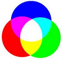 Rgb Color To Pms Colors Convert Hex Rgb To Pantone Colour Code
