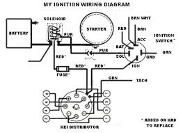 wiring diagram for distributor wiring diagram mega chevy 350 distributor wiring diagram wiring diagram paper wiring diagram for mallory dual point distributor chevy