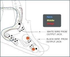 squier strat wiring fender wiring diagram schematic dakotanautica com squier strat wiring