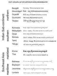 Exelent Sanskrit Alphabet Chart Adornment - Resume Ideas - Bayaar.info