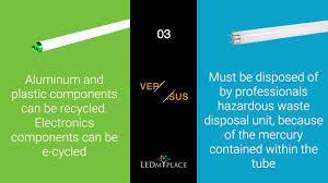 Fluorescent Lights Versus Led Pin On Best Indoor Lights