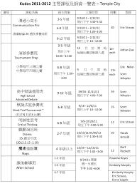 Kudos 2011 2012 New Class Registration Summary Chart