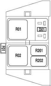 2004 2008 ford f150 fuse box diagram 2005 Ford F150 Fuse Box Wiring Diagram 94 Ford F-150 Fuse Box Diagram
