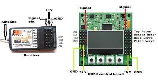 gimbal kk wiring diagram gimbal trailer wiring diagram for auto 772928447x569826x52