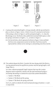It is hoped that combined with your previous math knowledge this assignment is merely a review and a means to brush up before we begin our actual course work. Ultimate Guide To The Ap Physics 1 Exam
