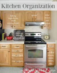 Lots of kitchen organization ideas. Keep the most used items within easy  reach.