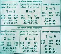 Kalyan Matka Result Tips Forums Kalyan Matka Results