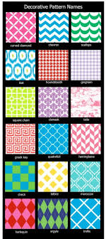 Popular Pattern Names