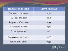 Презентация на тему Выполнил Беляков Егор Дата рождения  2 Название