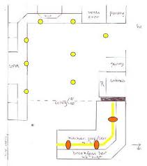 Kitchen Lighting Layout All In One Kitchen, Kitchen Ideas