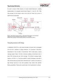 j elektronik automotive pressarticle en bridges can 6