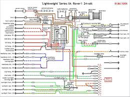 land rover v8 wiring diagram electrical drawing wiring diagram \u2022  at 1985 Land Rover Defender 110 3 5 V8 Wiring Diagram