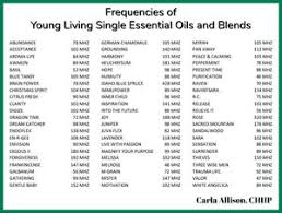 Young Living Essential Oils Frequency Chart Electromagnetic Frequency The Human Body And Essential Oils