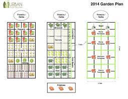 Garden Layout Template Vegetable Garden Layout Plans Bachmann The Inspirations