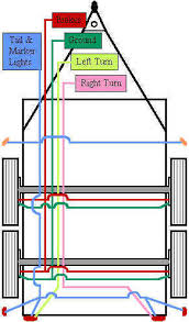 trailer light wiring diagram trailer image wiring wiring diagram for trailer lights and brakes the wiring diagram on trailer light wiring diagram
