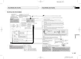 d16z6 engine diagram fantastic vent wiring schematic ford 2001 f Fantastic Vent Wiring Diagram anschluss des stromkabels anschließen der geräte black plate 35 also pioneer avh x1500dvd wiring wiring diagram fantastic vent wall control wiring diagram