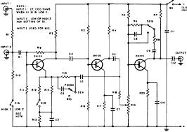A Paul Kemble Web Page Sundry Styli Interfaces