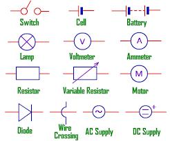 basic wiring symbols basic image wiring diagram wiring diagram symbols circuit breaker wirdig on basic wiring symbols